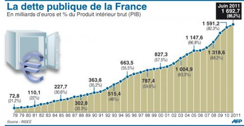 dette publique française.jpg